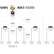 Download S15 Playoffs Tree